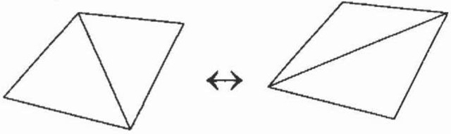Swapping the diagonals of a quadrilateral, formed by two adjacent triangles.