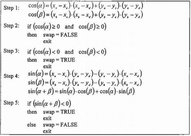 Cline and Renka algorithm.