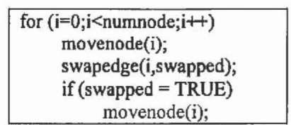 Extended test algorithm.