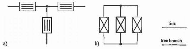 a) Star-connected stranded conductors and b) solid conductors connected in parallel.