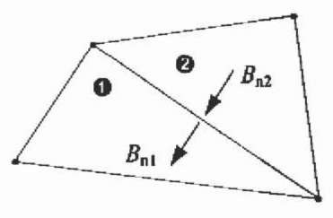 Normal component of the flux density at the interface of two triangular finite elements.