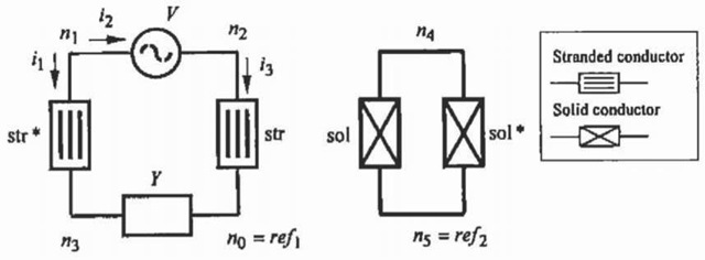 Electric circuit with stranded and solid conductors. This method has been applied to the circuit in Fig. 5.82.