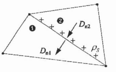 Normal component of the displacement current density at the interface of two triangular finite elements.