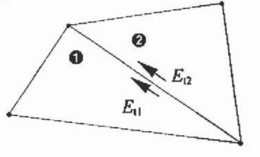 Continuous tangential component of the electric field strength.