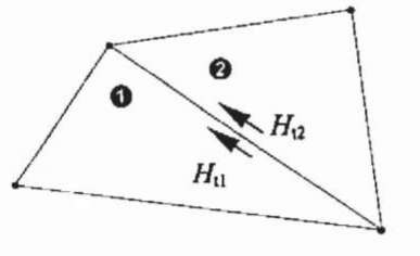 Continuous tangential component of the magnetic field strength