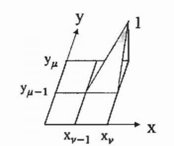 Simple linear shape function