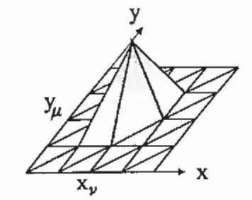 Properties of the approximation applying linear shape functions.