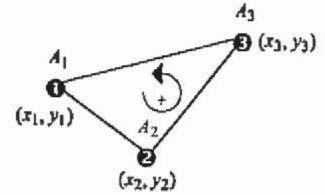 Triangular finite element.