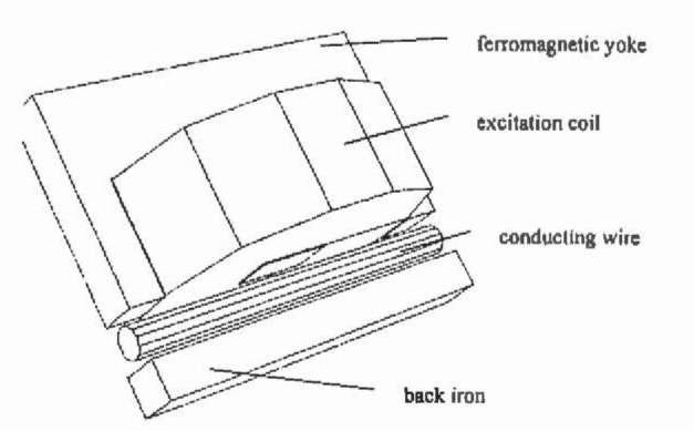 finite element based cad systems  electrical machine