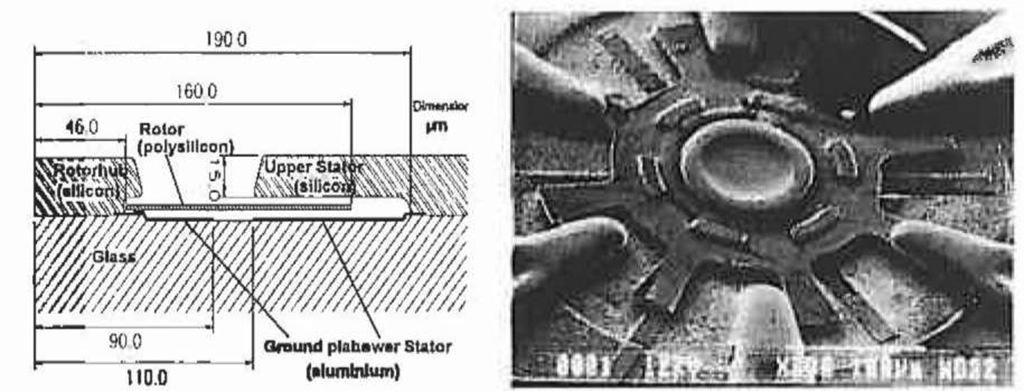 Detailed construction and outer dimensions of the studied axial field electrostatic micro motor.
