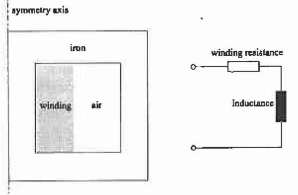 Iron core inductor and equivalent electric circuit.