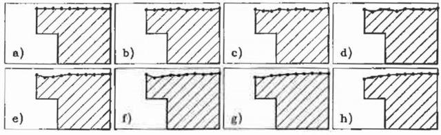 Pole shape and qualityof iteration step k.